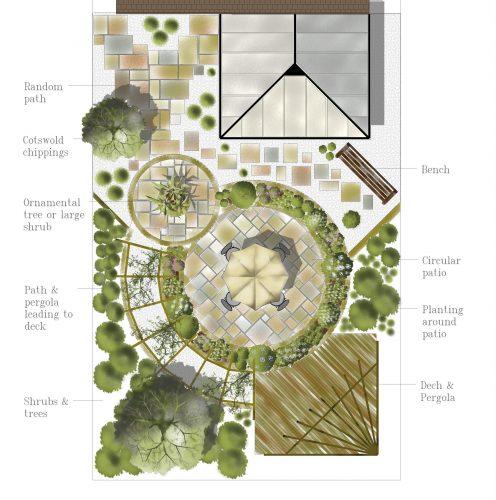 landscape garden plan